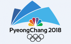Relevancy of the Olympics in American Culture and Politics